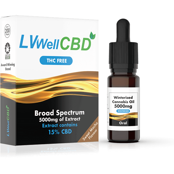 LVWell CBD Pas de THC
